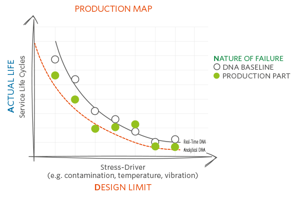 step2_productionmap